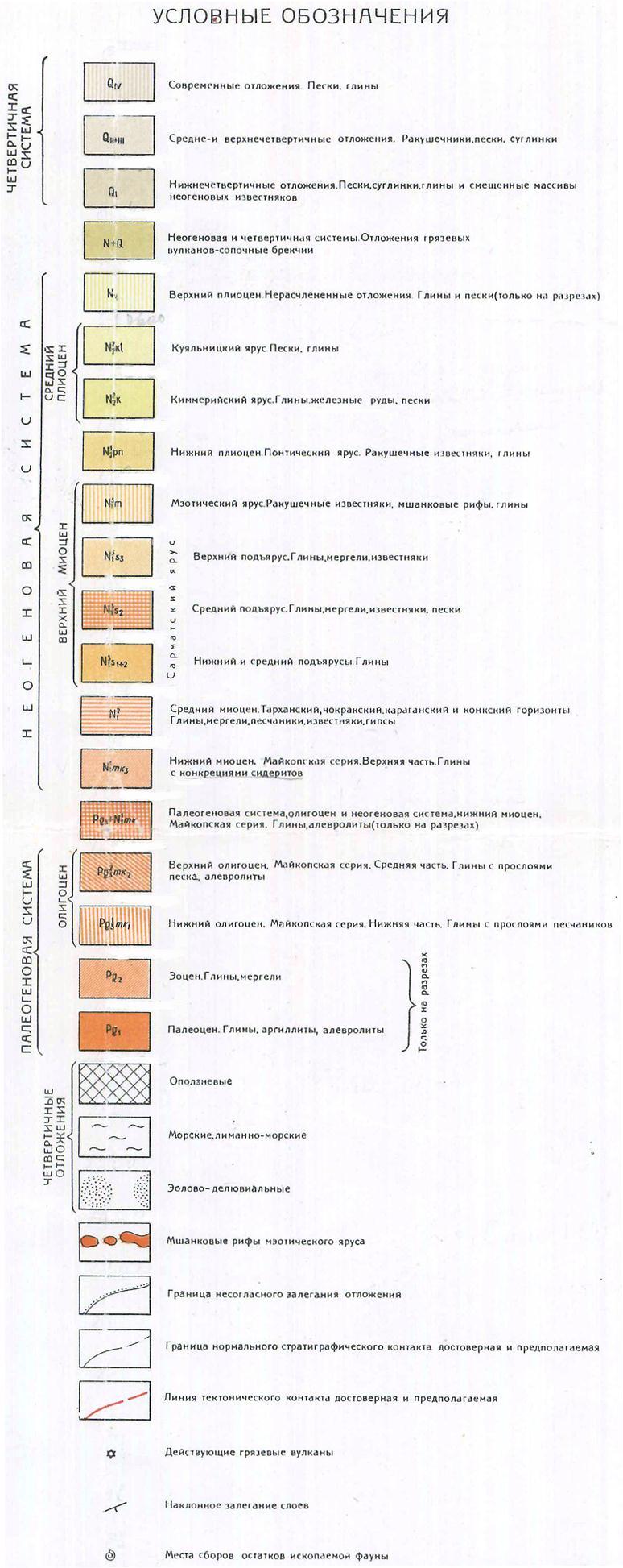 Обозначения на схемах грии