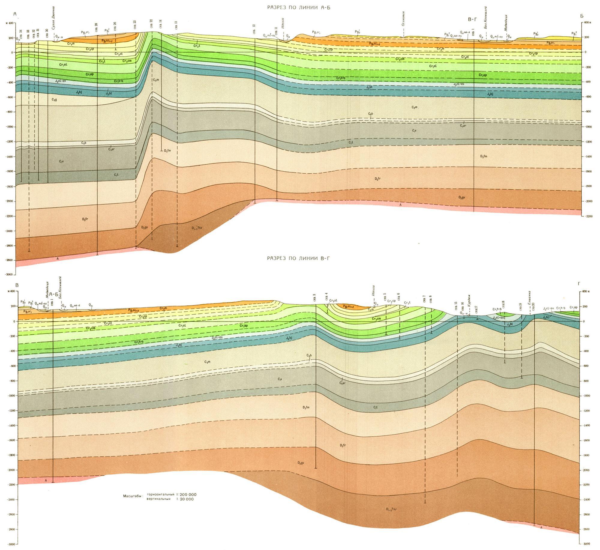 пример построения геологического разреза по линии педагогических