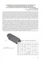 Особенности формирования Хасуртинского монцонит-граносиенитового массива (на основе изучения расплавных включений)