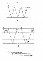 Руководство по проектированию работ сейсмическим методом ОГТ