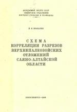 Схема корреляции разрезов верхнепалеозойских отложений Саяно-Алтайской области