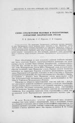 Схема стратиграфии меловых и палеогеновых отложений Закарпатских Утесов