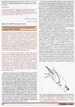 Структурные исследования по неориентированному керну скважин