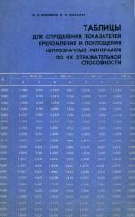 Таблицы для определения показателей преломления и поглощения непрозрачных минералов по их отражательной способности