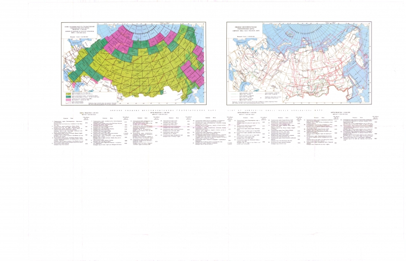 геологической карте России